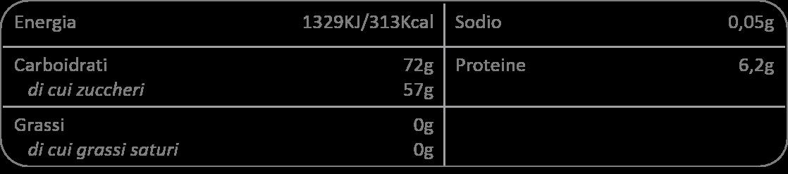 Tabella valori nutrizionali